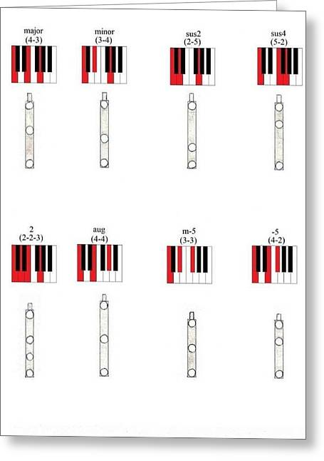 Giuliano Capogrossi Colognesi Greeting Cards - Chords 1 Greeting Card by Giuliano Capogrossi Colognesi
