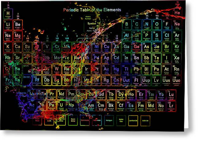 Helium Greeting Cards - Colorful periodic table of the elements on black with water splash Greeting Card by Eti Reid