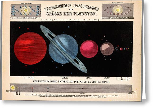 Comparison Greeting Cards - Comparison of the size of the planets Greeting Card by Ludwig Preyssinger