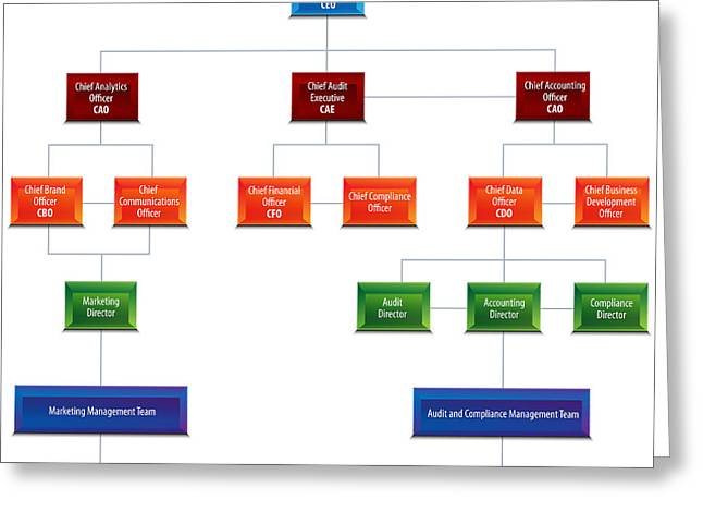 Compliance Greeting Cards - Corporate Hierarchy Structure Chart Greeting Card by John Takai