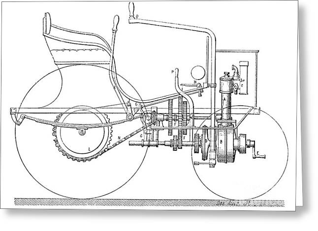 Steering Greeting Cards - Daimler Automobile, 19th Century Greeting Card by Spl