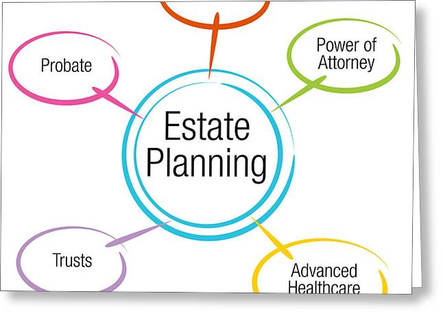 Will Power Digital Art Greeting Cards - Estate Planning Chart Greeting Card by John Takai