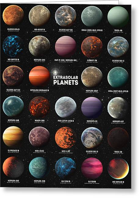 Light-years Greeting Cards - Exoplanets Greeting Card by Taylan Soyturk