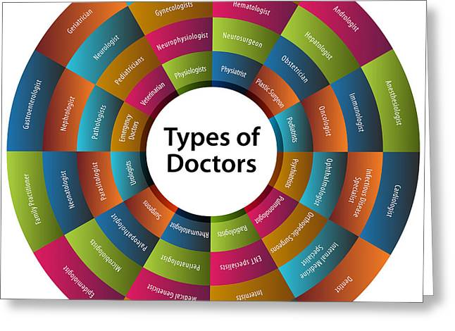 Neurosurgeon Greeting Cards - Forty Eight Types of Doctors Chart Greeting Card by John Takai