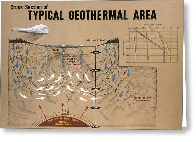 Line Graph Greeting Cards - Geology: Geothermal Energy Greeting Card by Granger
