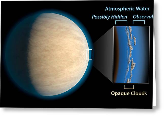 Hidden Water On An Exoplanet Labeled Greeting Card by Science Source