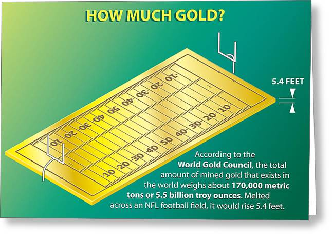 How Much Gold Greeting Card by Greg Joens