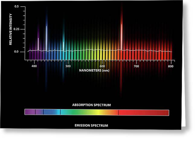 Hydrogen Emission And Absorption Spectra Greeting Card by Carlos Clarivan