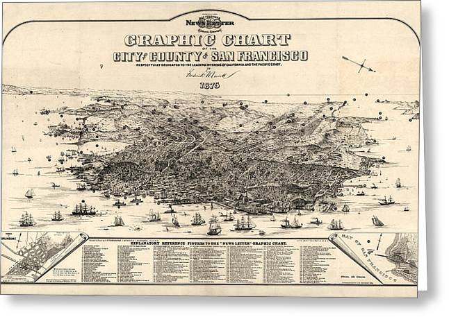 Marriot Greeting Cards - MAP: SAN FRANCISCO, c1875 Greeting Card by Granger