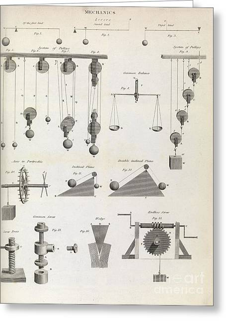 Incline Greeting Cards - Mechanics Illustrations, 1823 Greeting Card by Middle Temple Library