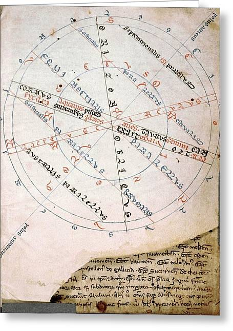 Medieval Diagram Of An Armillary Sphere Greeting Card by Renaissance And Medieval Manuscripts Collection/new York Public Library