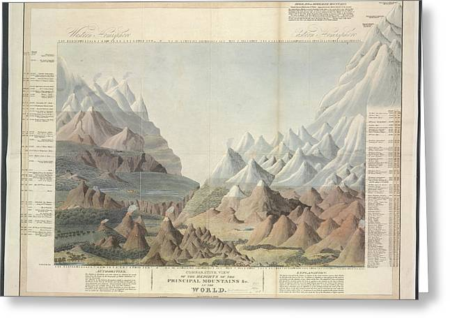 Mountains Greeting Card by British Library