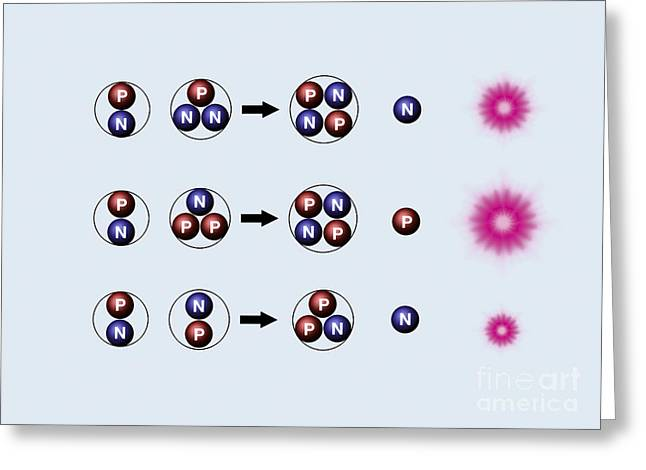 Nuclear Fusion Reactions Greeting Card by Mikkel Juul Jensen / Bonnier Publications