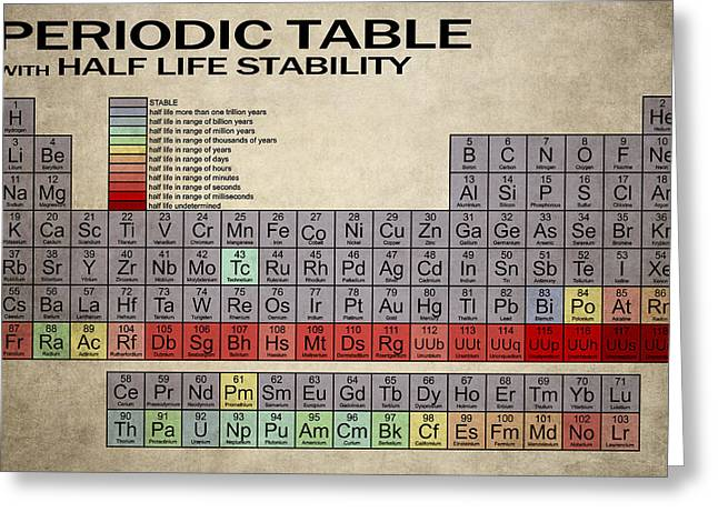 Lab Digital Art Greeting Cards - Periodic Table Half Lifes Greeting Card by Daniel Hagerman