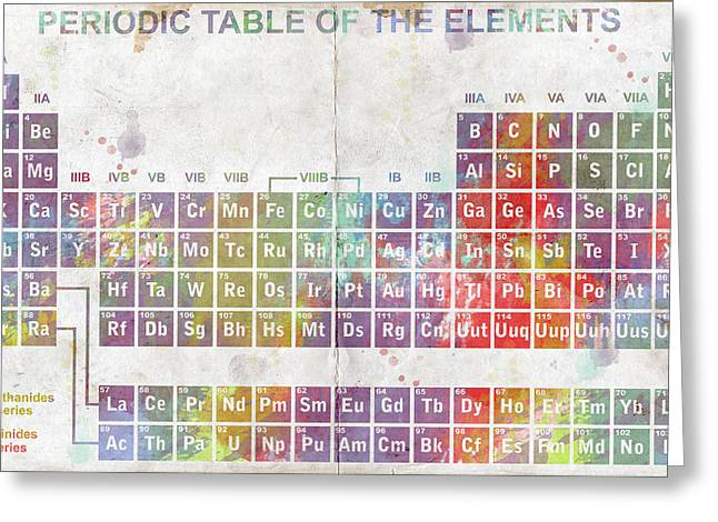 Basement Art Digital Art Greeting Cards - Periodic Table of The Elements Greeting Card by Paulette B Wright