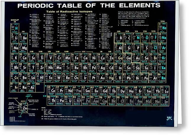 Smart Mixed Media Greeting Cards - Periodic Table Of The Elements Vintage Chart Black Greeting Card by Tony Rubino