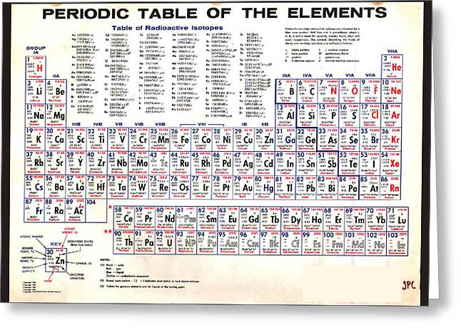 Smart Mixed Media Greeting Cards - Periodic Table Of The Elements Vintage Chart Warm Greeting Card by Tony Rubino