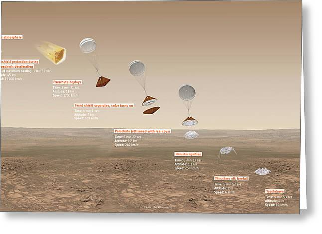 Schiaparelli Edm Landing On Mars Greeting Card by European Space Agency/atg Medialab