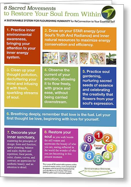 Self Discovery Greeting Cards - #2 The Energy Map Greeting Card by Dawn Richerson