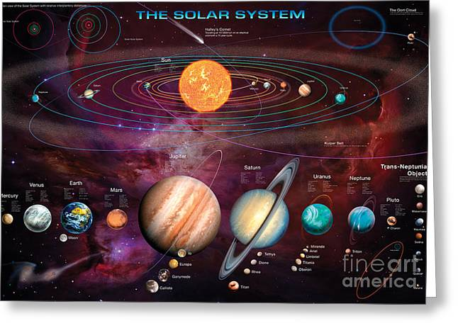 Comet Greeting Cards - Solar System 1 Greeting Card by Garry Walton