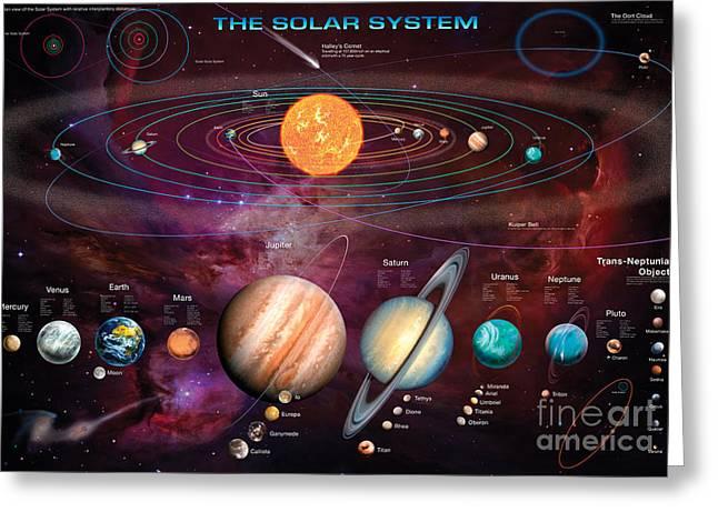 Solar System 1 Greeting Card by Garry Walton