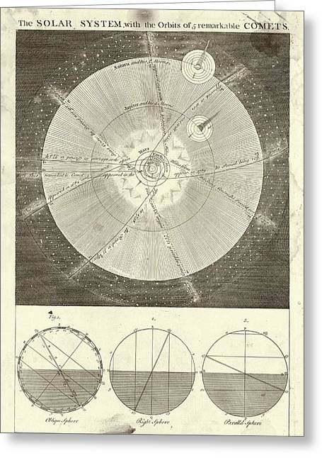 Solar System And Comets Greeting Card by Library Of Congress, Geography And Map Division