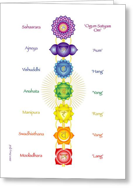 Art Of Vital Greeting Cards - The Chakras with Seed Mantras Greeting Card by Marcy Gold