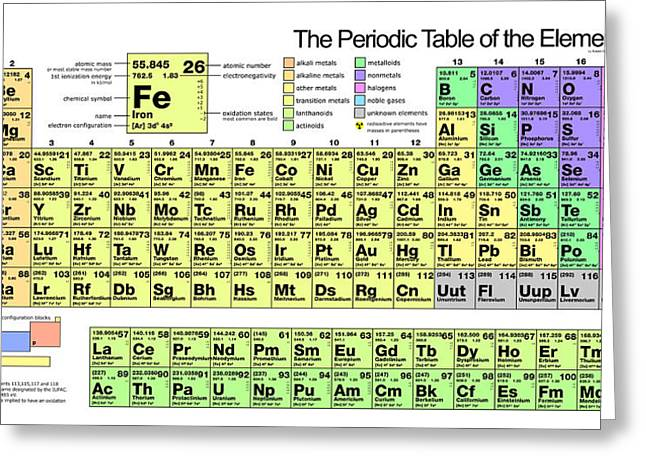 The Periodic Table Of Elements Greeting Card by Florian Rodarte