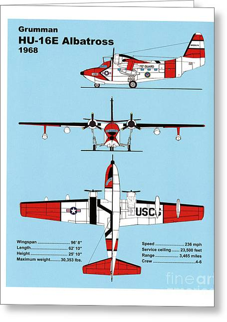 Search Drawings Greeting Cards - U.S.Coast Guard Gruman HU-16E Albatross Greeting Card by Jerry McElroy - Public Domain Image