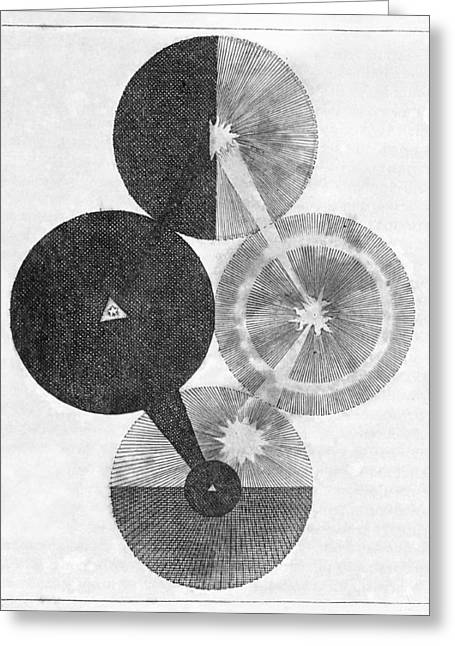 Fludd Greeting Cards - Fludds Account Of Creation Greeting Card by Middle Temple Library