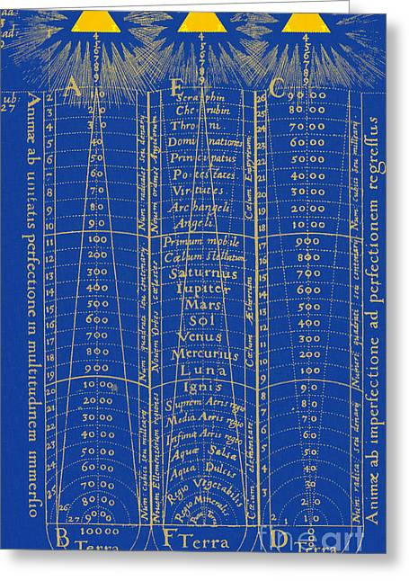 Hierarchy Greeting Cards - Hierarchy Of The Universe, 1617 Greeting Card by Science Source