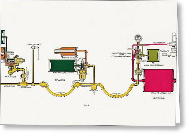 Air Component Greeting Cards - Westinghouse Automatic Air Brake Greeting Card by Sheila Terry