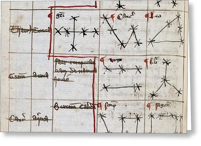 Constellations, 14th Century Manuscript Greeting Card by Middle Temple Library