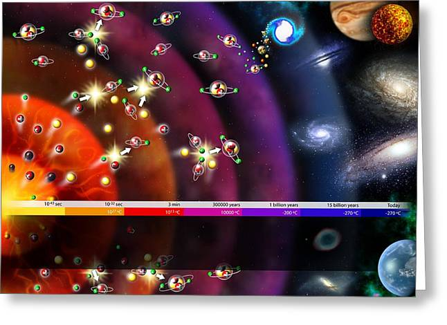 Astrophysical Greeting Cards - Evolution Of The Universe, Artwork Greeting Card by Jose Antonio PeÑas