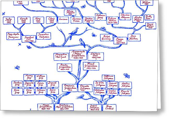 Genealogy Photographs Greeting Cards - Guggenheim Family Tree Greeting Card by Science Source