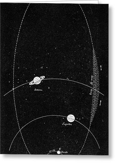 Meteor Shower Greeting Cards - Meteor Shower Orbit, 19th Century Artwork Greeting Card by