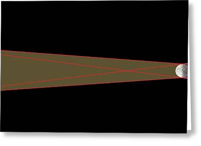 Solar Eclipse Greeting Cards - Partial Solar Eclipse Geometry, Artwork Greeting Card by Gary Hincks