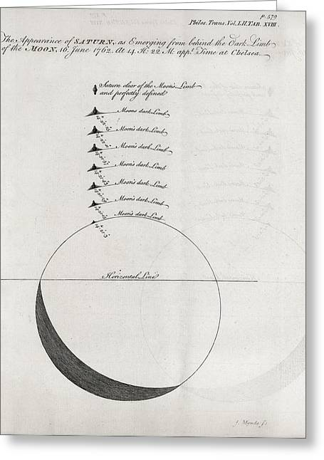Dunn Greeting Cards - Saturn-moon Observations, 18th Century Greeting Card by Middle Temple Library