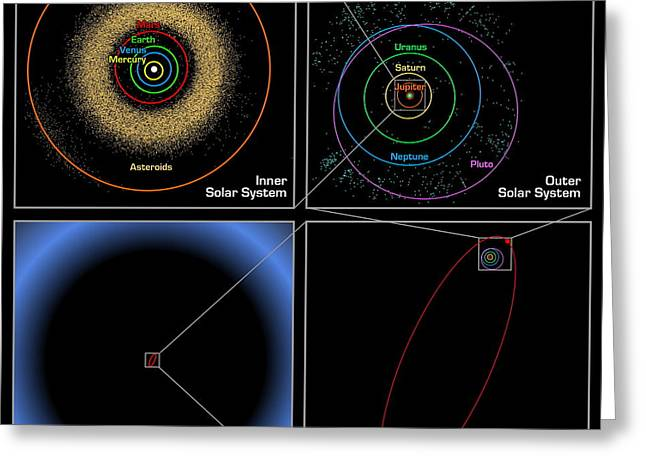 Quartet Greeting Cards - Sednas Orbit Greeting Card by NASA / JPL-Caltech