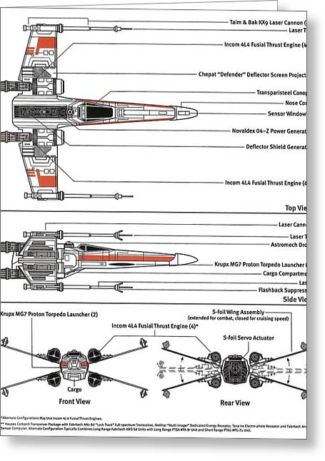Fighter Star Fighter Greeting Cards - Star Wars X Wing Plans Greeting Card by Paul Van Scott