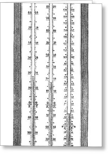 1701 D Greeting Cards - Temperature Scales, 1870 Greeting Card by Science Source