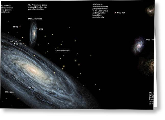 Small Magellanic Cloud Greeting Cards - The Milky Way And The Other Members Greeting Card by Ron Miller