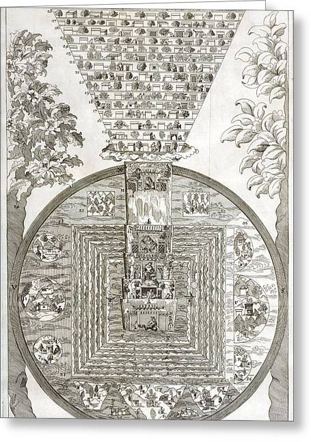 Tibetan Cosmology, 18th Century Artwork Greeting Card by Asian And Middle Eastern Divisionnew York Public Library