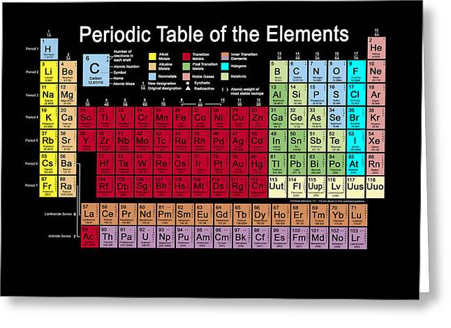 Period Digital Art Greeting Cards - Periodic Table of the Elements Greeting Card by Carol and Mike Werner