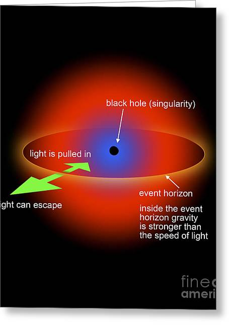 Black Hole Singularity Diagram Greeting Card by Ron Miller
