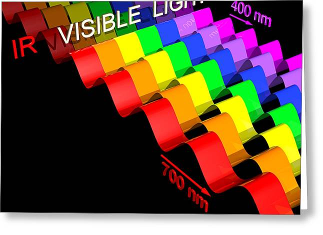 Electromagnetic Spectrum Greeting Card by Russell Kightley