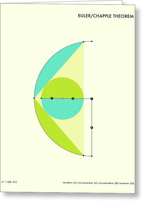 Geometric Art Greeting Cards - Euler - Chapple Theorem Greeting Card by Jazzberry Blue