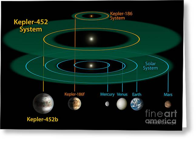 21st Greeting Cards - Exoplanets, Planetary System Comparisons Greeting Card by Science Source
