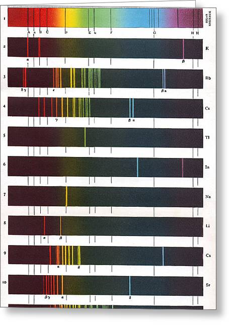 Spectrometer Greeting Cards - Flame Emission Spectra Of Alkali Metals Greeting Card by Sheila Terry