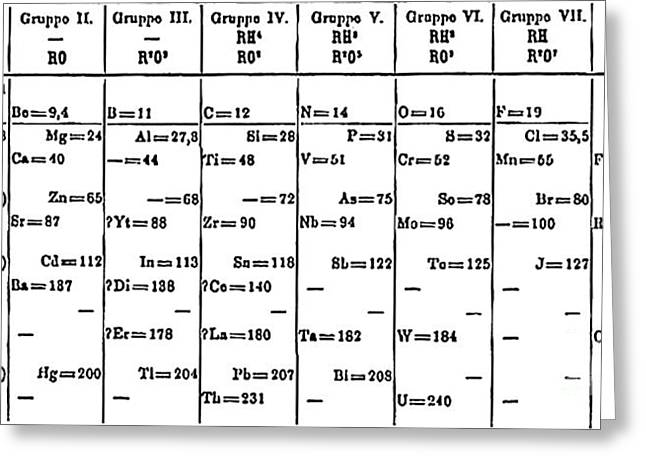 Mendeleevs Periodictable, 1871 Greeting Card by Science Source